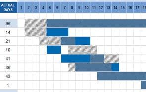 Modelo de planilha para diagrama de gantt zeplanilha planilhas 01 ccuart Gallery