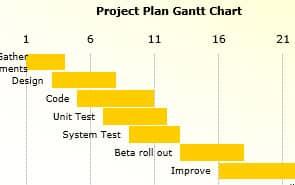 Modelo de planilha para diagrama de gantt zeplanilha download 03 ccuart Gallery